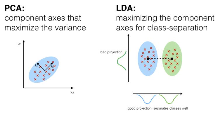 10  Unsupervised Learning — Data Science 0 1 documentation