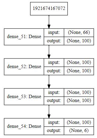 11  Deep Learning — Data Science 0 1 documentation